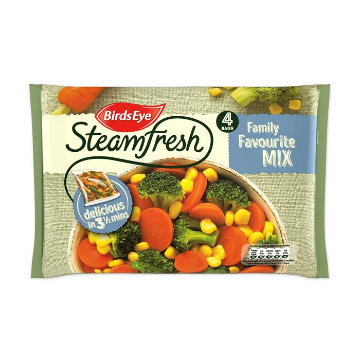 Picture of Vegetables Frozen Mix